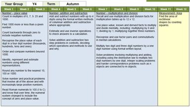 Yr 4 Autumn and Spring Maths Objectives | Rowlands Gill Primary School
