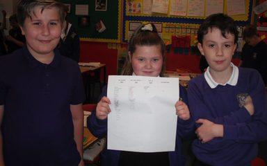 Spelling investigation